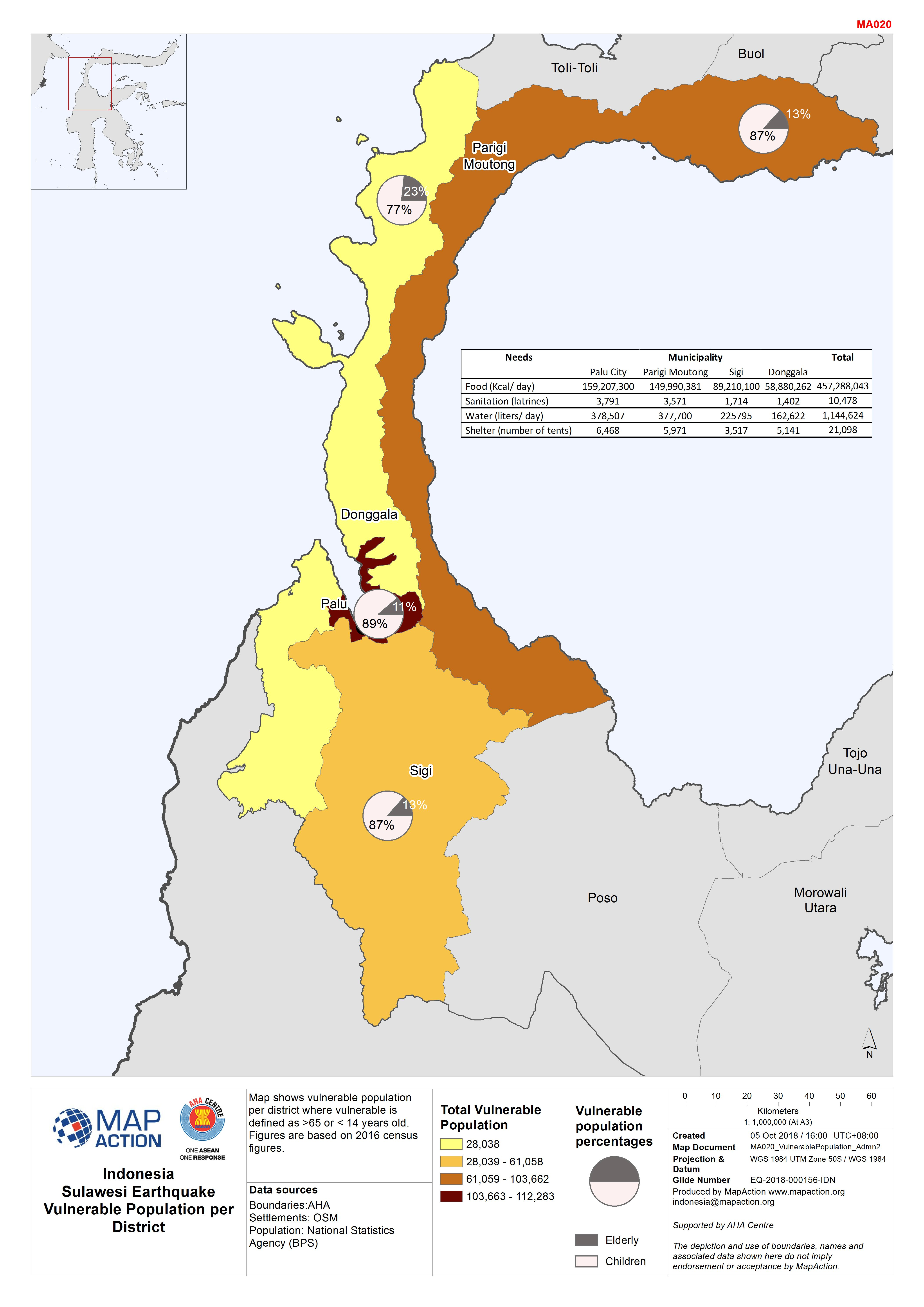 Indonesia Sulawesi Earthquake Vulnerable Population per District