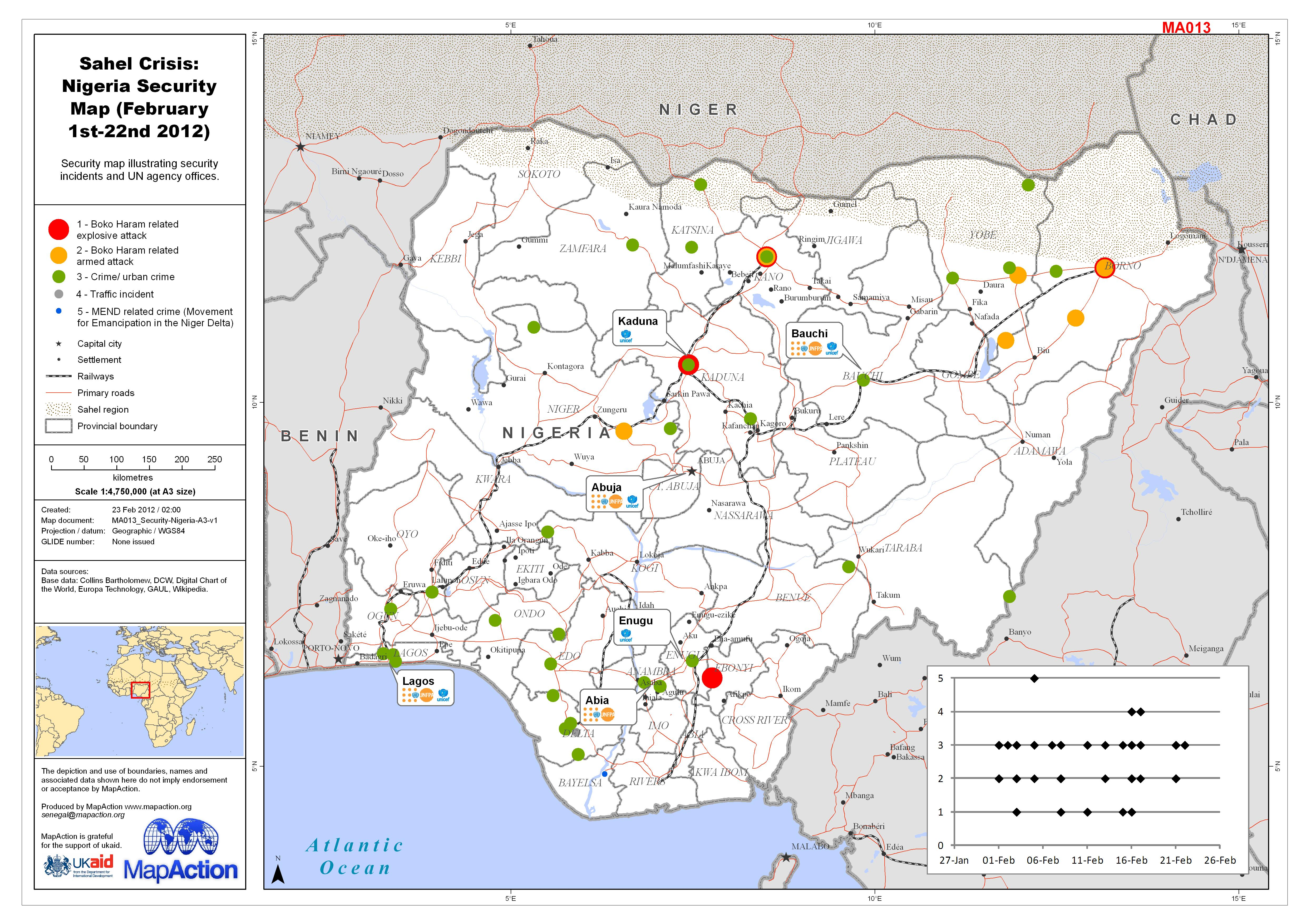 MapAction Organisations MapAction - Niger map hd pdf
